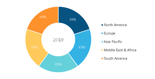 Truck axle Market – by Geography, 2019