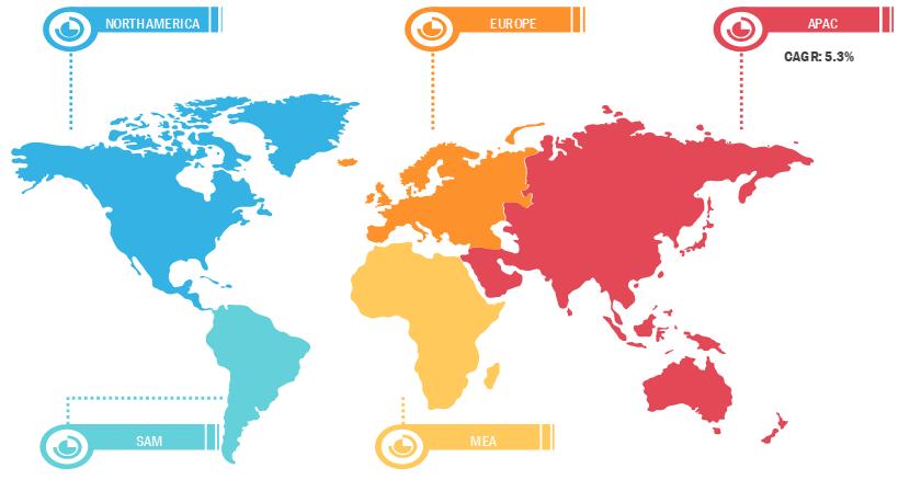Global Organic Wheat Derivatives Market, by Region 2020