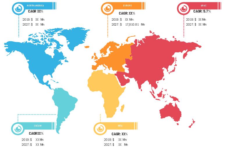 Lucrative Regions for Laser Doppler Blood Flow Measurement Devices Market
