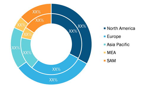 Aircraft Turbine Fuel System Market — by Geography