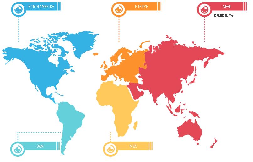 Global SAW Filter Market, By Region 2020