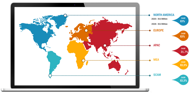 Lucrative Regions for Remote Patient Monitoring Market
