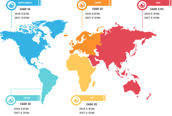 Lucrative Regions for Temperature Management Systems Market