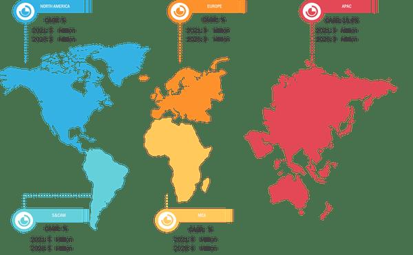 Lucrative Regions for Cryopreservation Equipment Market