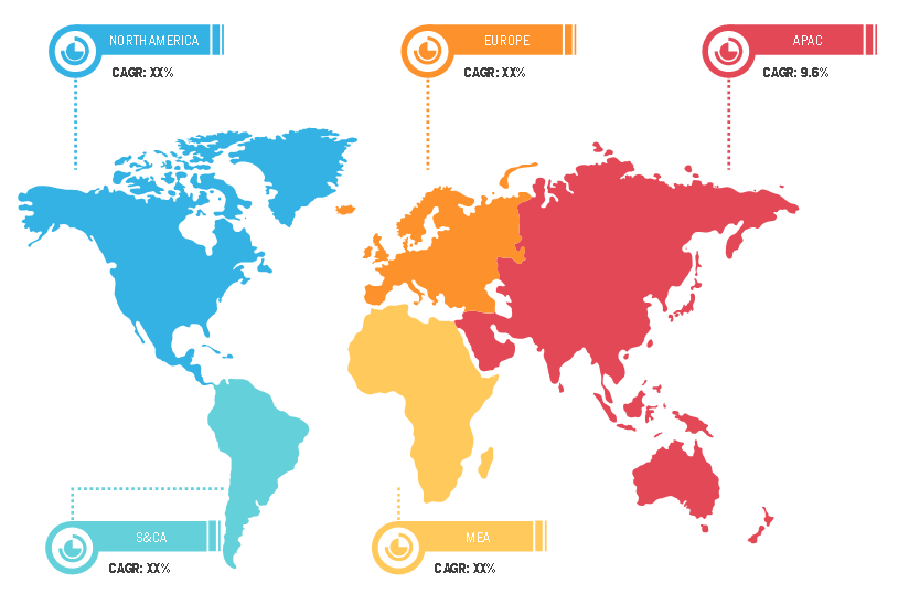 Lucrative Regions for Consumer Video Feedback Software Providers