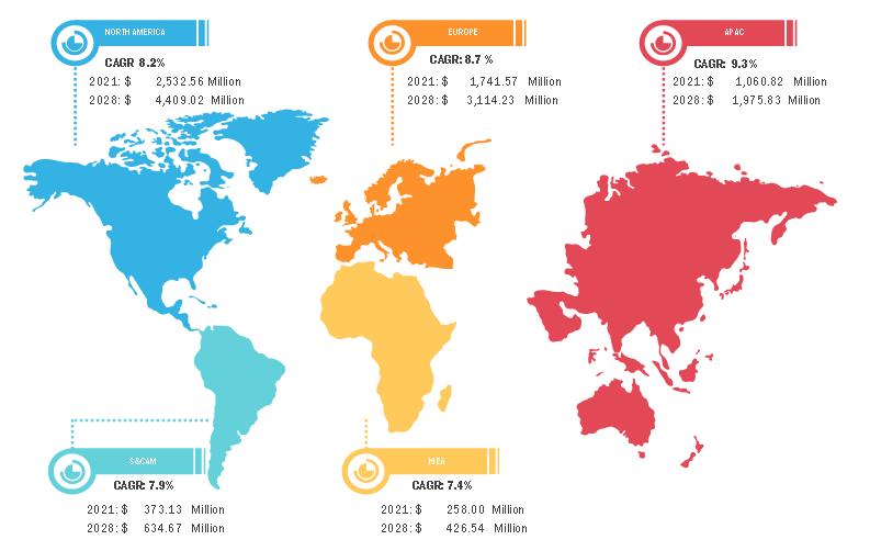 Lucrative Regions for Pharmaceutical Isolator Market