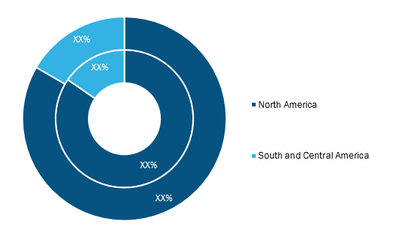 Drill Pipe Market — by Geography (2020–2028, %)