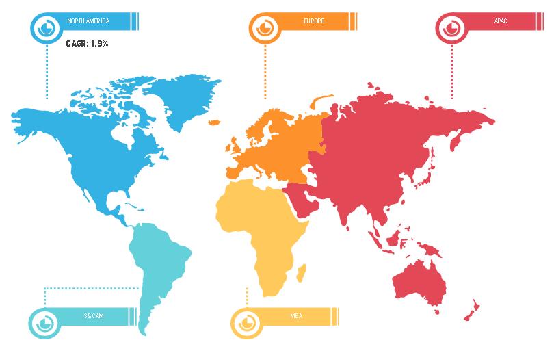 Global Tennis Racquet Market, by Region, 2020