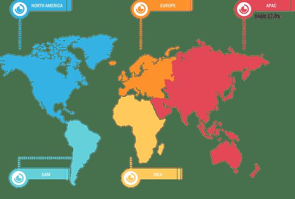 Global Metal Nanoparticles Market, by Region 2020