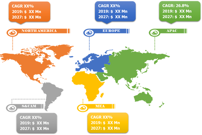Lucrative Regions for Education and Learning Analytics Market