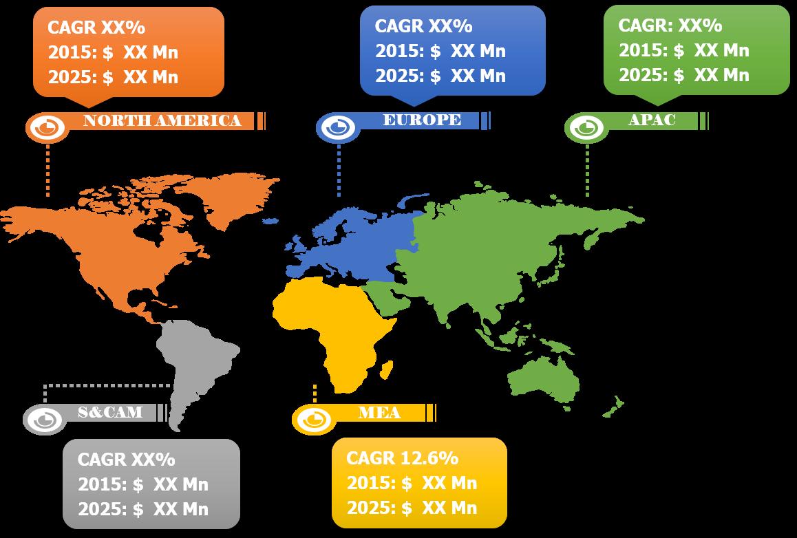 Laser Diode Market, By Region