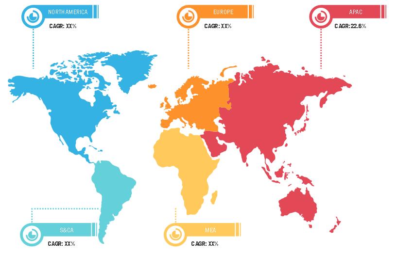 Lucrative Regions for Wearable Technology Market