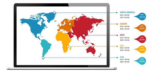 Lucrative Regions for IoT in Healthcare Market
