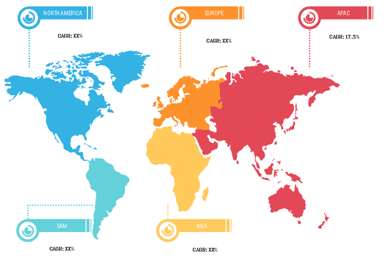 Lucrative Regions for Data Center Colocation Providers
