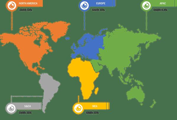 Global 3D Sensors Market