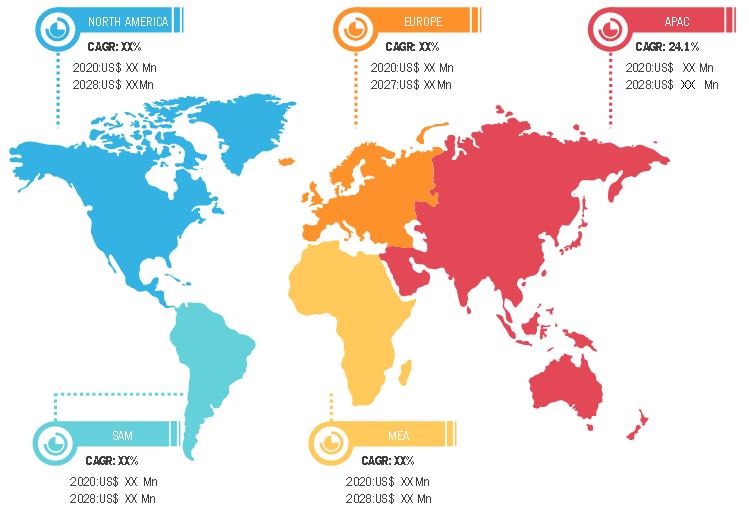 Lucrative Regions in Integration Platform as a Service (IPaaS) Market