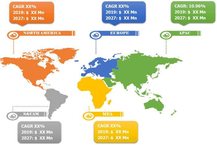 Lucrative Regions for Encoder Market