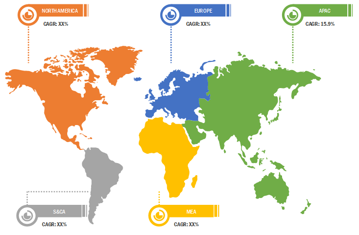 Lucrative Regions in Automotive Radar Market