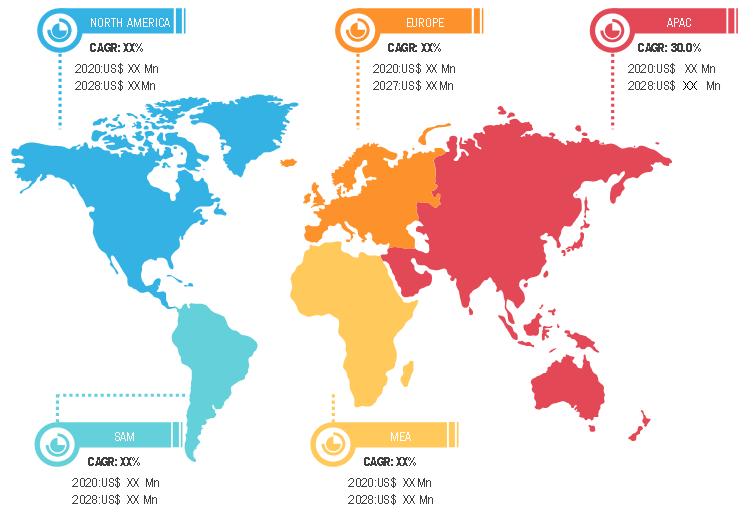 Lucrative Regions in Cloud BPO Market