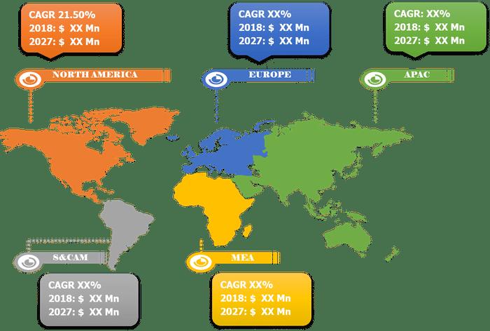 Lucrative Regional Logistics Robots Markets