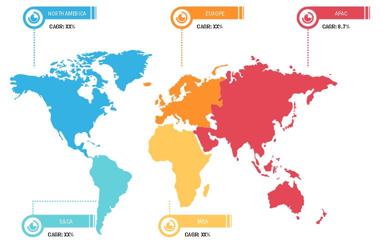 Lucrative Regions of Emergency Mobile Substation Market