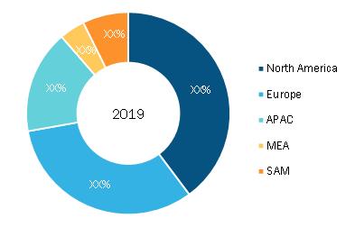 Terahertz Technology Market - Geographic Breakdown, 2019