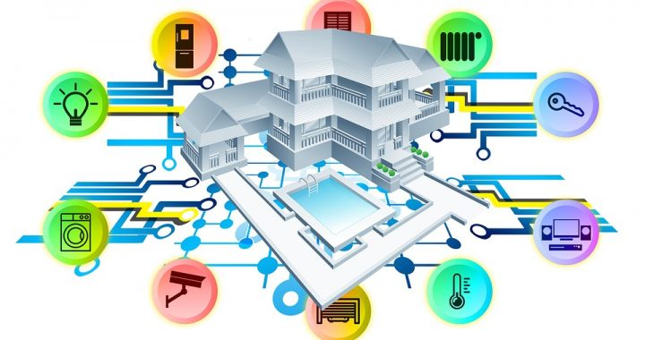 Home Automation Systems Market Is Estimated to Reach US$ 113.82 Billion by 2025
