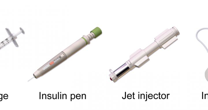 The Growth Of Insulin Delivery Devices Market Accelerate Due to Rapid Growth In The Geriatric Population From 2018 To 2025