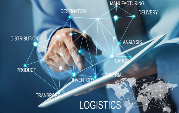 Logistics Automation Market 2020: Strategizing the Future Trends and Developments by 2027