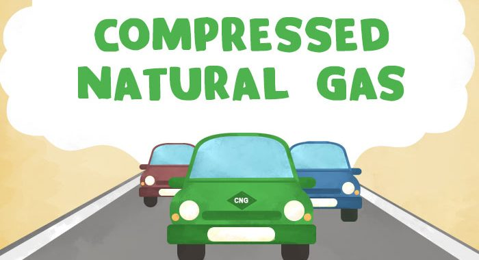 Natural Gas Vehicle Market Share is Booming with Rising Focus on Green Transportation by 2027