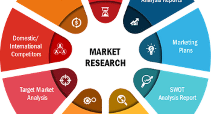 2021 Composite Rollers Market is Emerging with 5.1% of CAGR by 2028