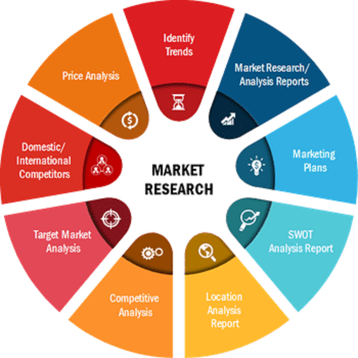 Epithelial Cell Culture Media Market